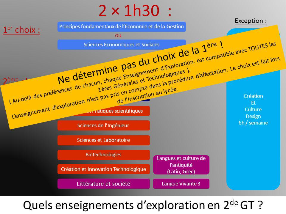 2 × 1h30 : Quels enseignements d'exploration en 2de GT