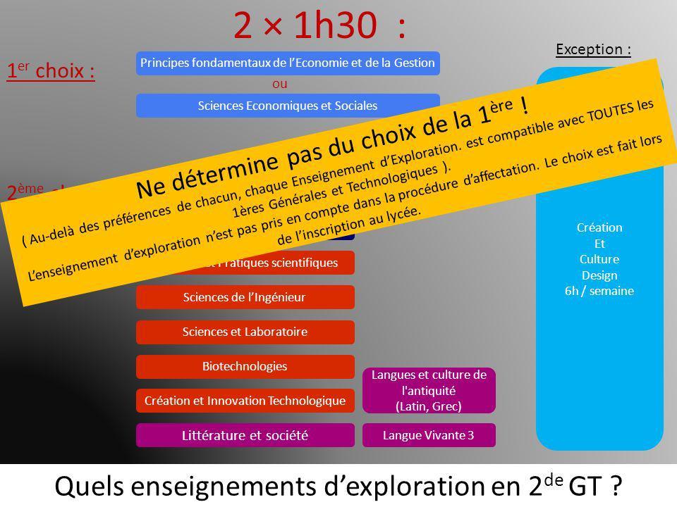 2 × 1h30 : Quels enseignements d'exploration en 2de GT