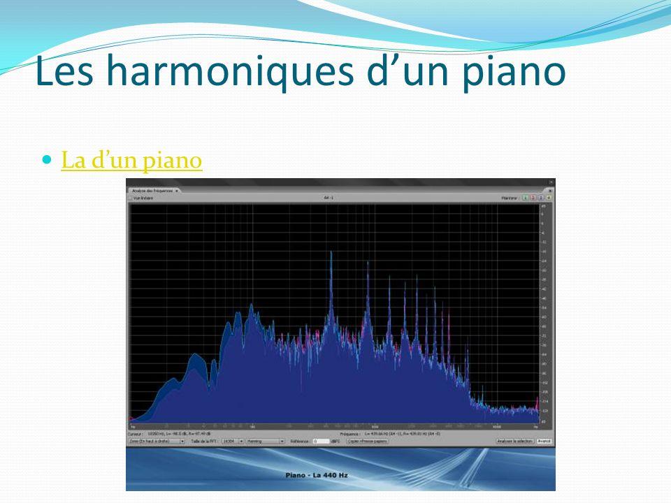 Les harmoniques d'un piano
