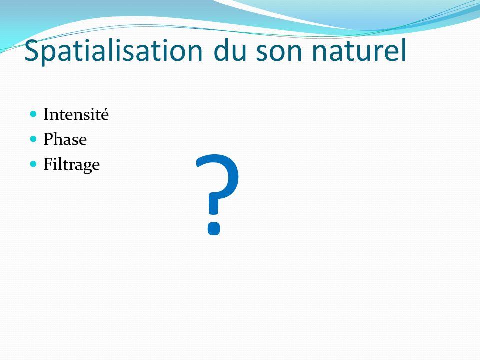 Spatialisation du son naturel