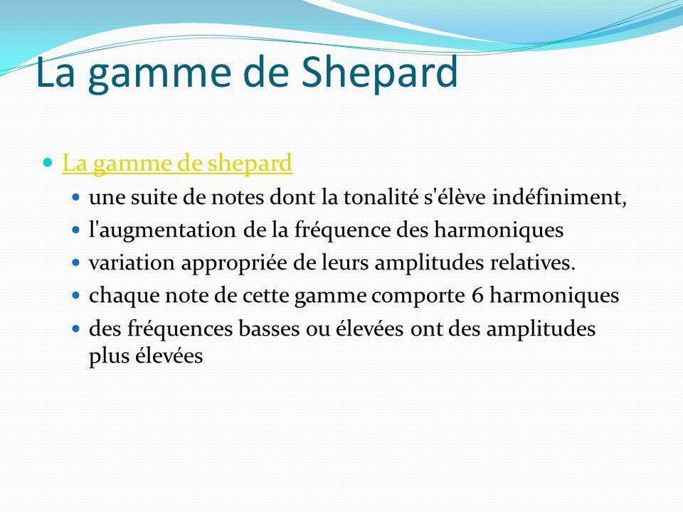 La gamme de Shepard La gamme de shepard