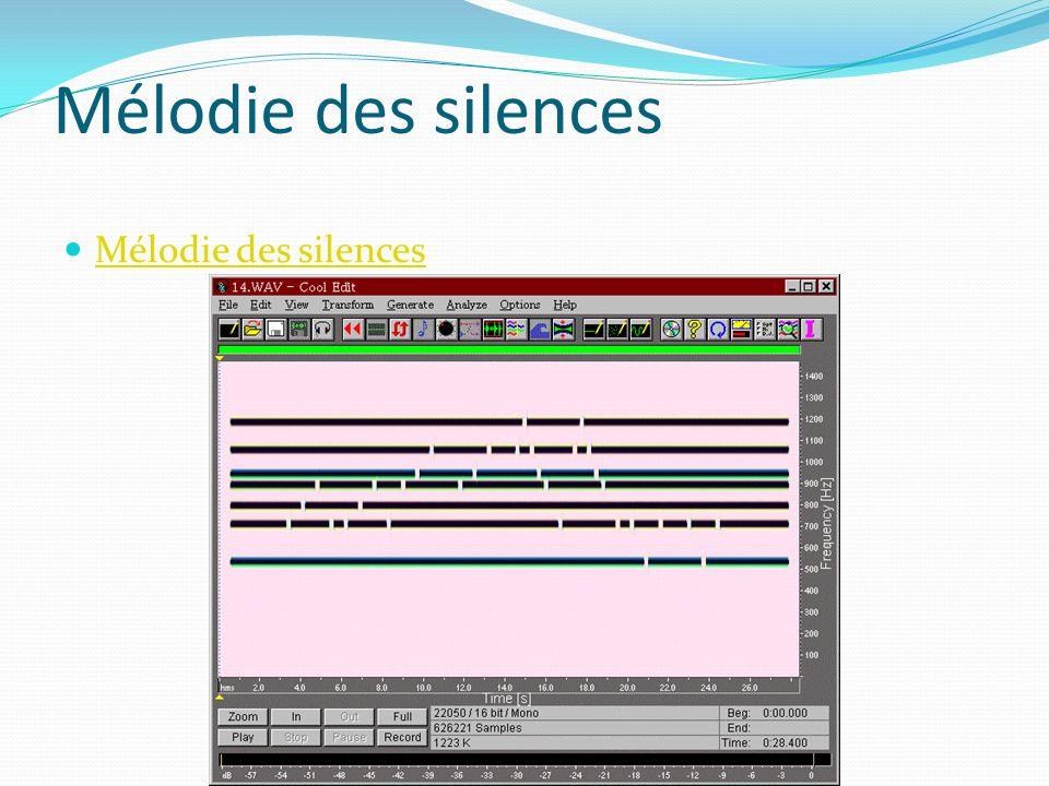 Mélodie des silences Mélodie des silences