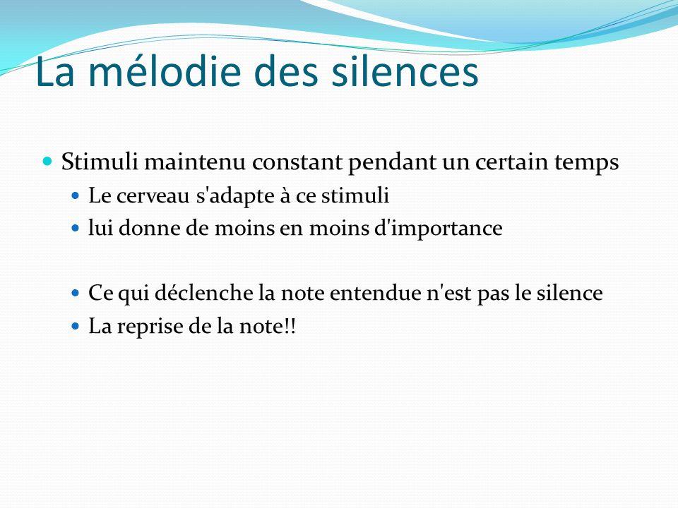 La mélodie des silences