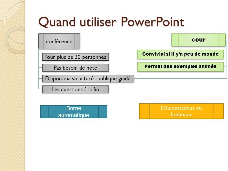 Quand utiliser PowerPoint