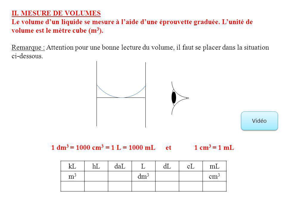 II. MESURE DE VOLUMES Le volume d'un liquide se mesure à l'aide d'une éprouvette graduée. L'unité de volume est le mètre cube (m3).