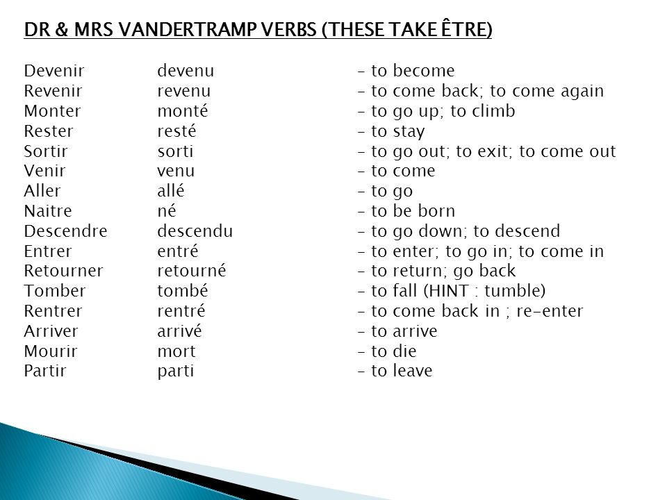 DR & MRS VANDERTRAMP VERBS (THESE TAKE ÊTRE)
