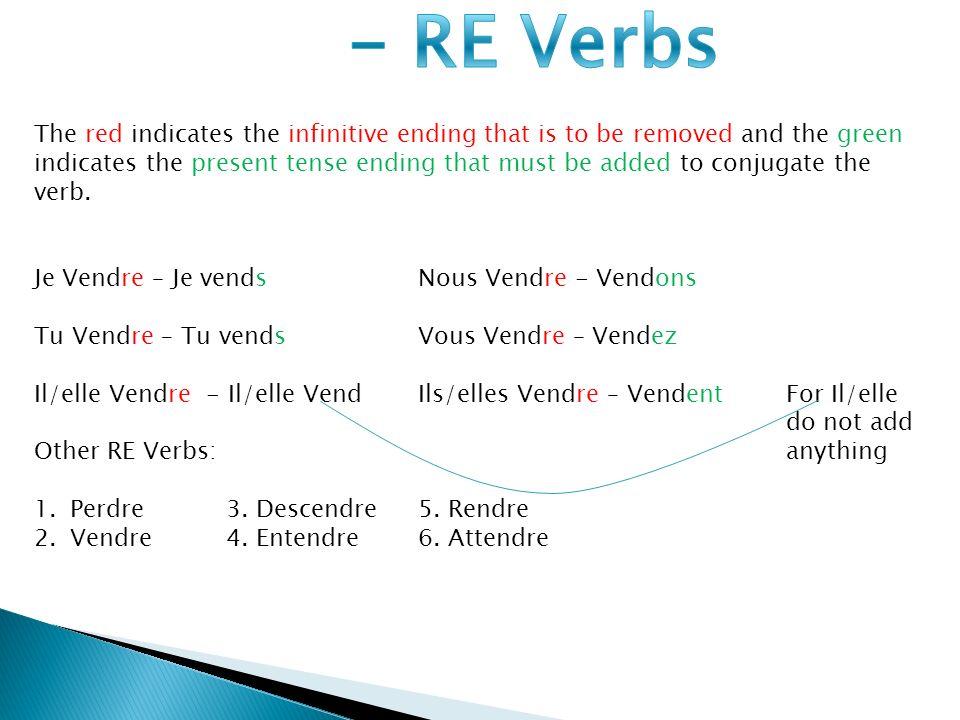 - RE Verbs