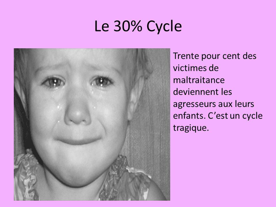 Le 30% Cycle Trente pour cent des victimes de maltraitance deviennent les agresseurs aux leurs enfants.