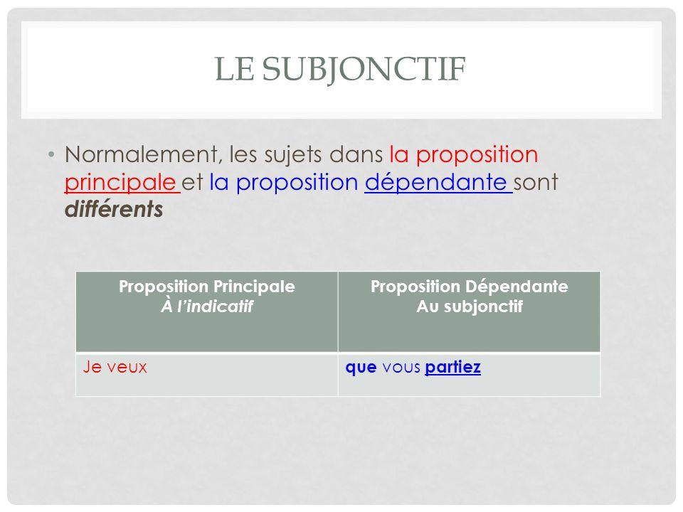 Proposition Principale Proposition Dépendante