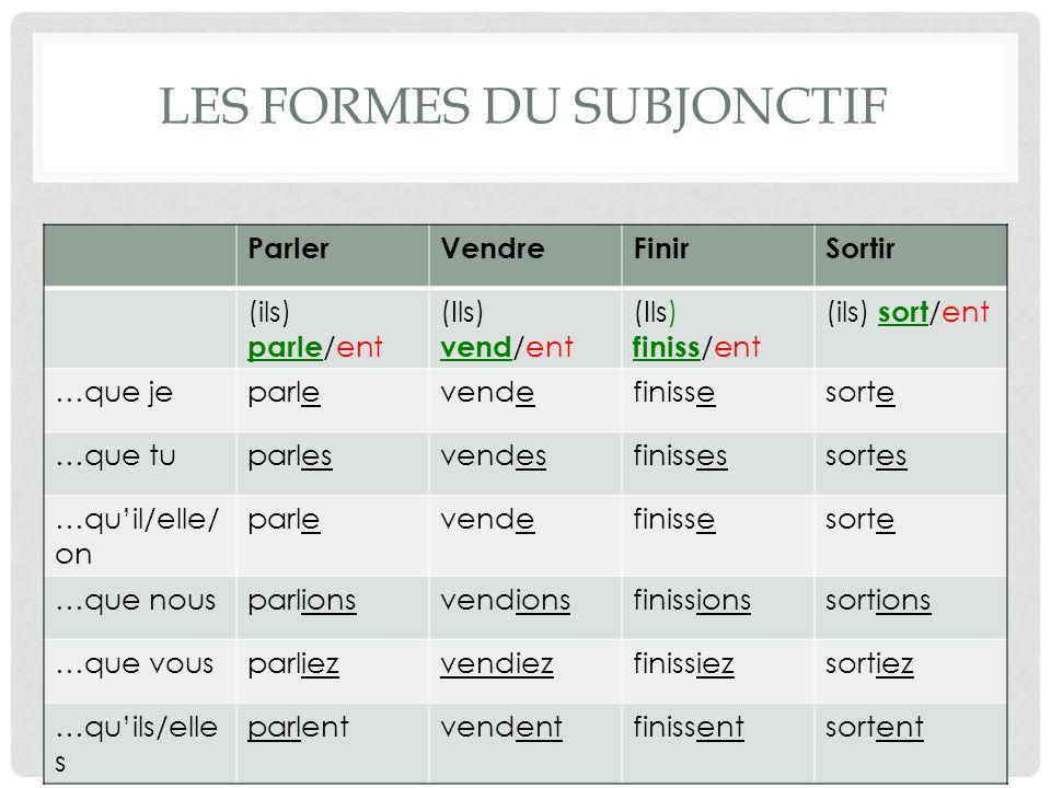 Les formes du subjonctif