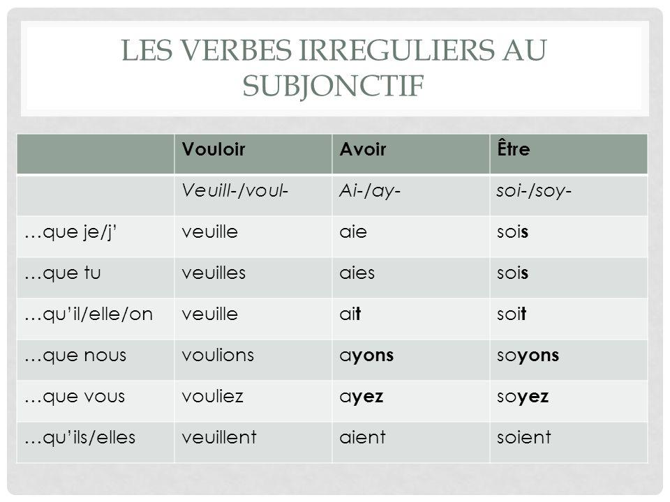 Les verbes irreguliers au subjonctif