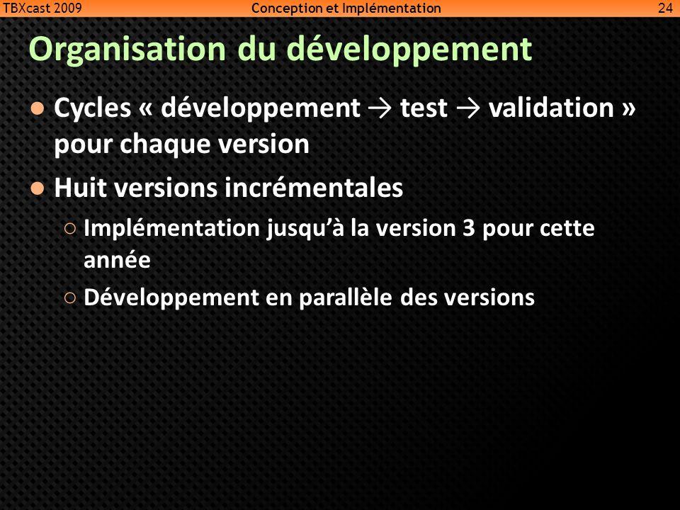 Organisation du développement