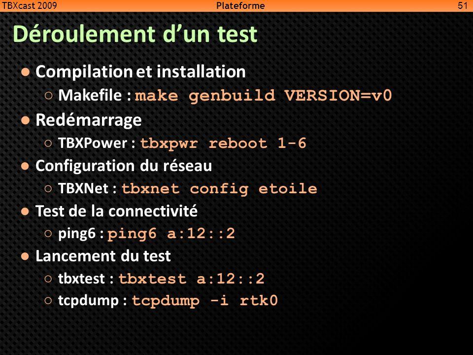 Déroulement d'un test Compilation et installation Redémarrage