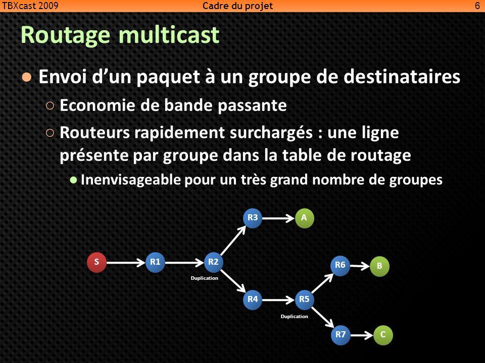 Routage multicast Envoi d'un paquet à un groupe de destinataires