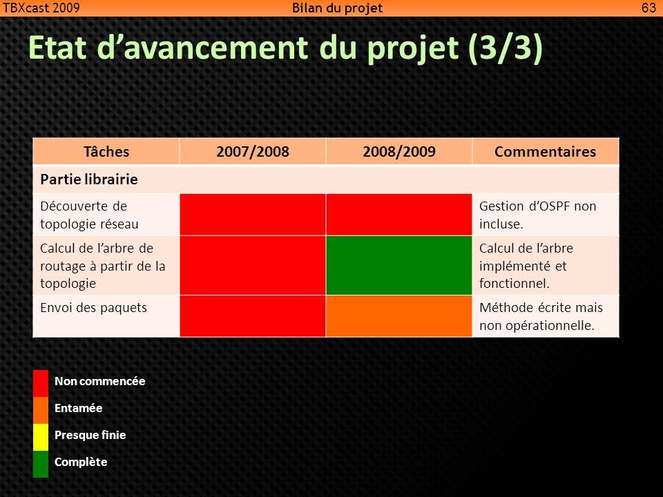 Etat d'avancement du projet (3/3)