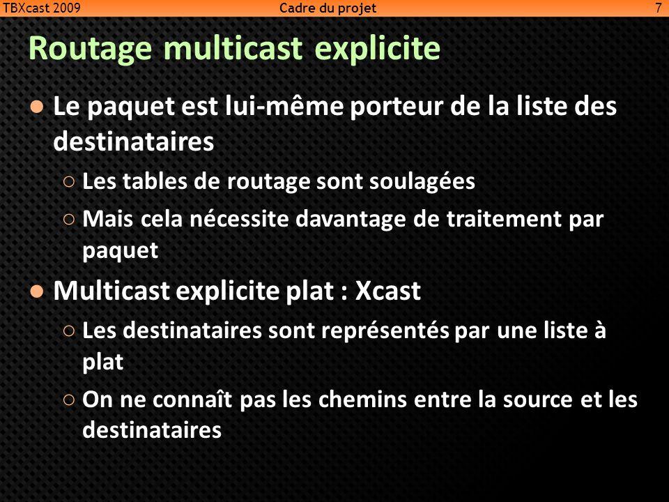 Routage multicast explicite