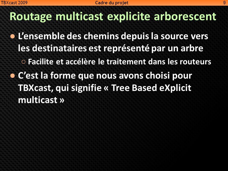 Routage multicast explicite arborescent