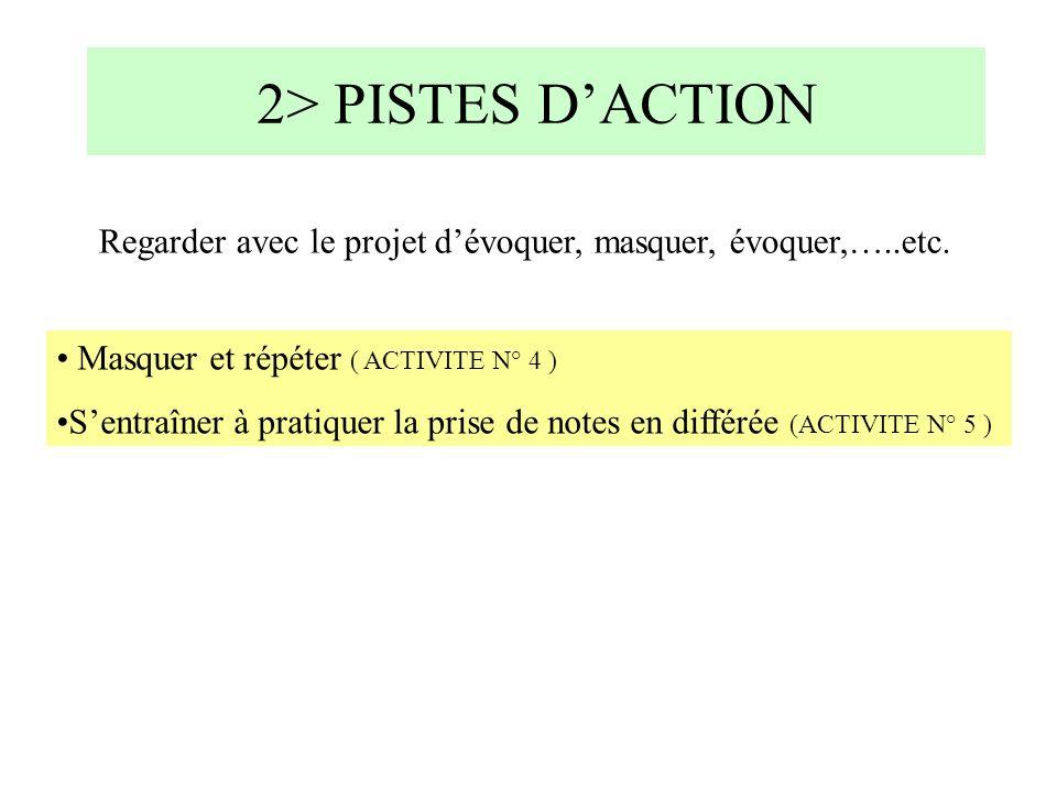 2> PISTES D'ACTION Regarder avec le projet d'évoquer, masquer, évoquer,…..etc. Masquer et répéter ( ACTIVITE N° 4 )