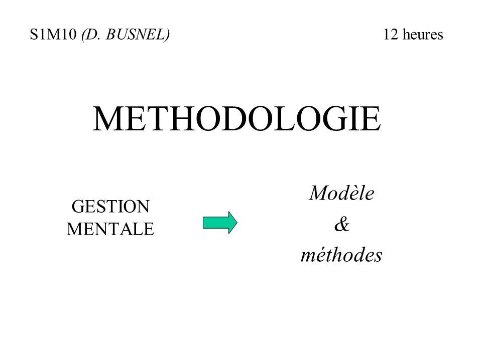 METHODOLOGIE Modèle & méthodes GESTION MENTALE S1M10 (D. BUSNEL)