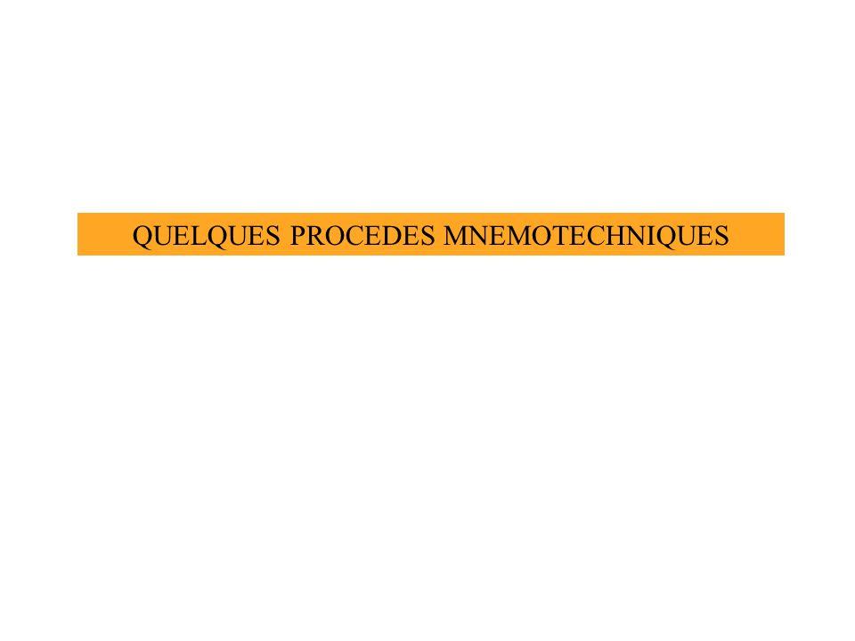QUELQUES PROCEDES MNEMOTECHNIQUES