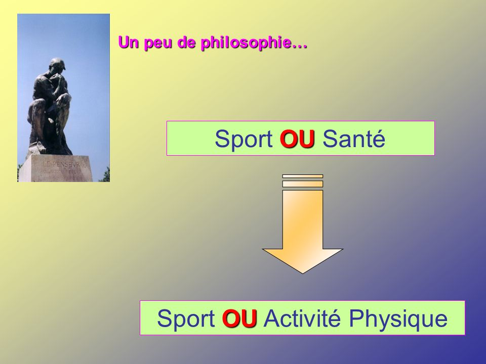Sport OU Activité Physique