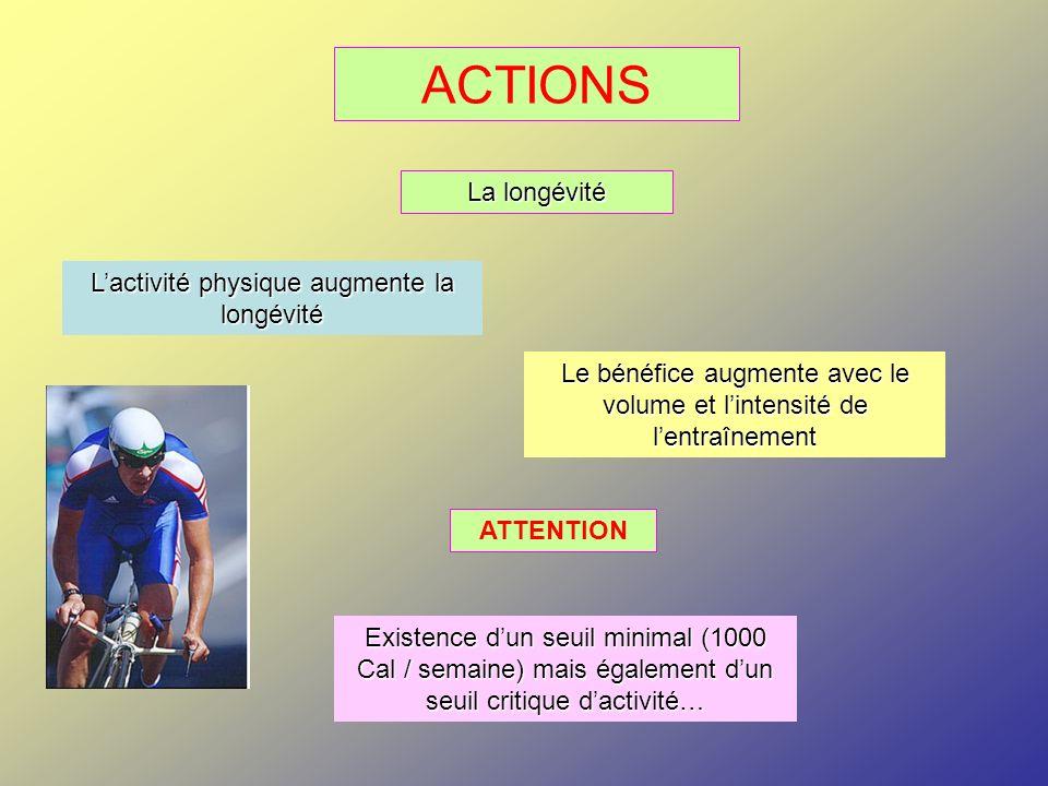 ACTIONS La longévité L'activité physique augmente la longévité