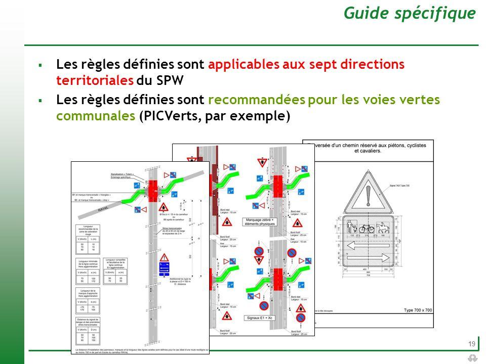 Guide spécifique Les règles définies sont applicables aux sept directions territoriales du SPW.