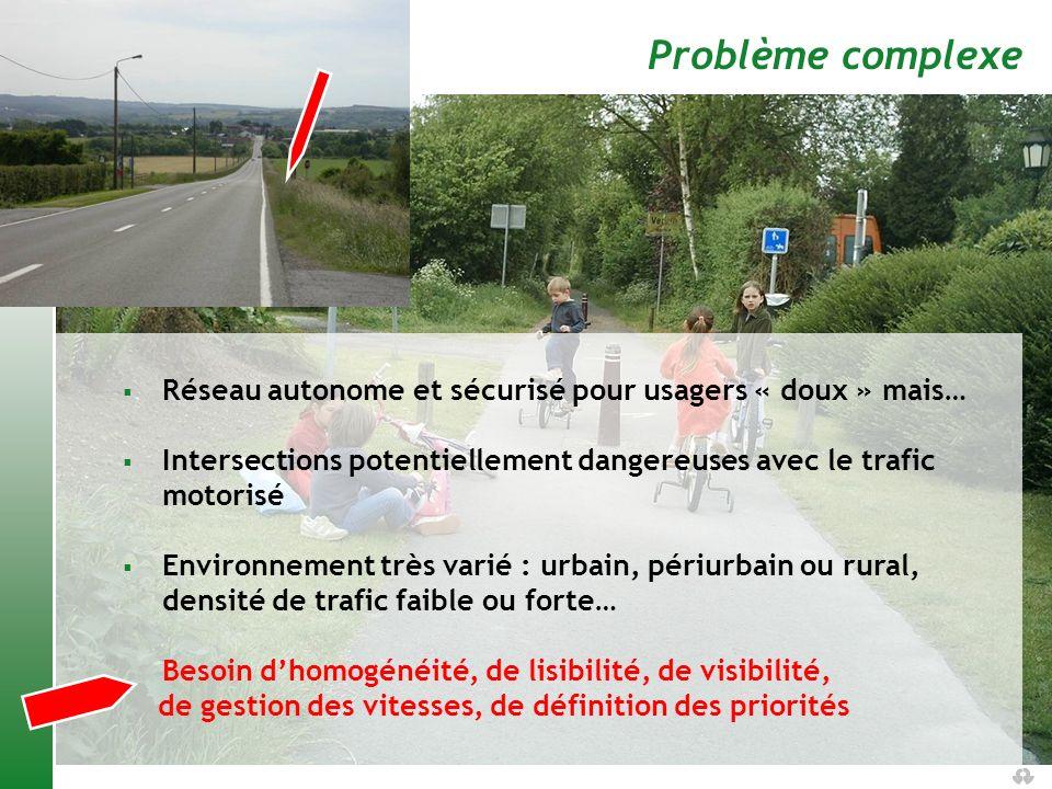 Problème complexe Réseau autonome et sécurisé pour usagers « doux » mais… Intersections potentiellement dangereuses avec le trafic motorisé.