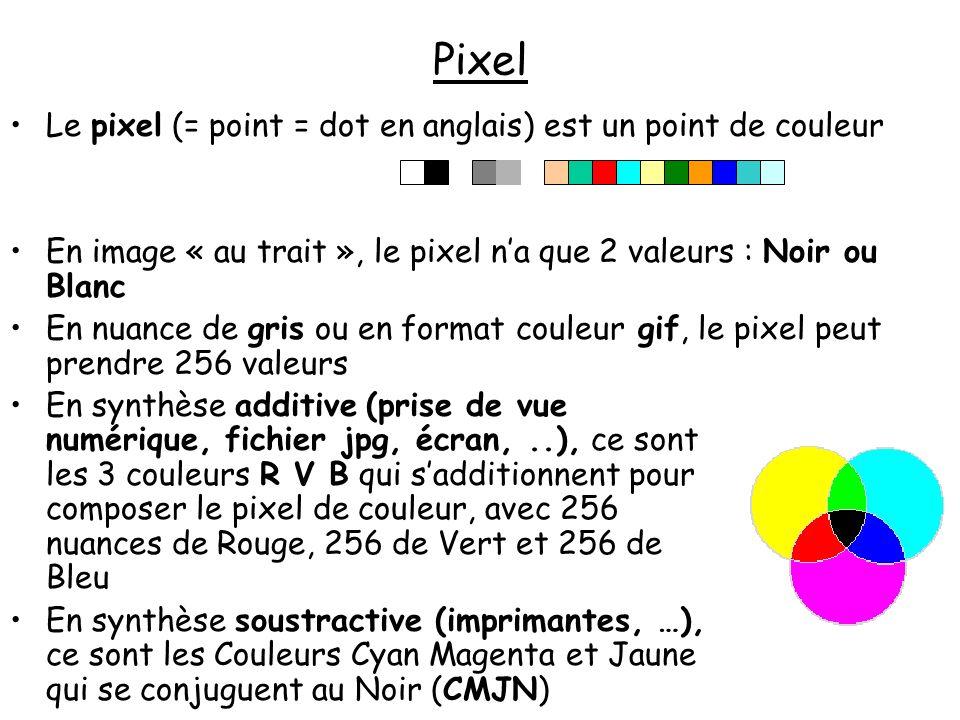 Pixel Le pixel (= point = dot en anglais) est un point de couleur
