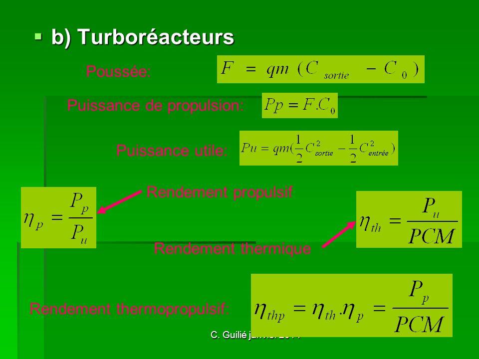 b) Turboréacteurs Poussée: Puissance de propulsion: Puissance utile: