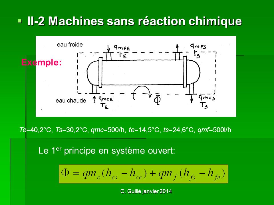 II-2 Machines sans réaction chimique