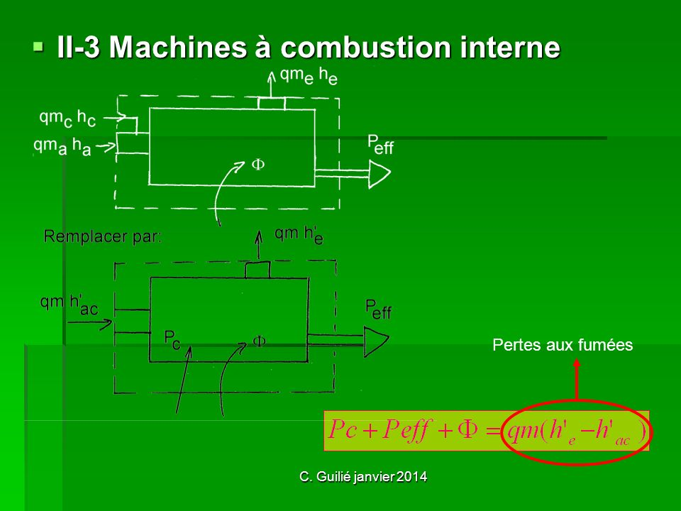 II-3 Machines à combustion interne