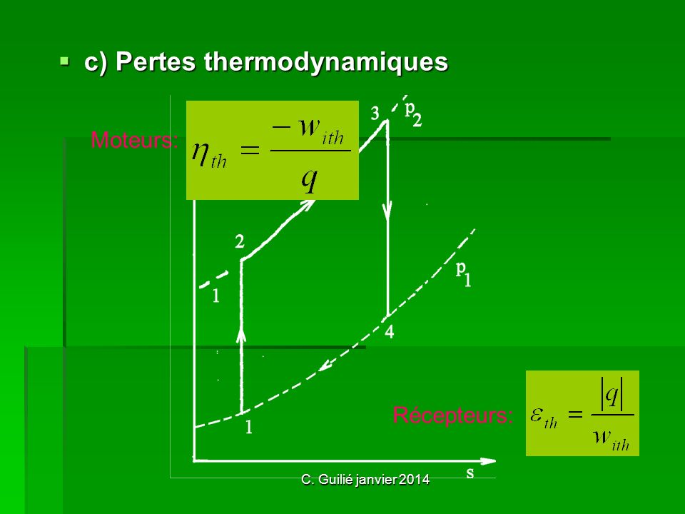 c) Pertes thermodynamiques