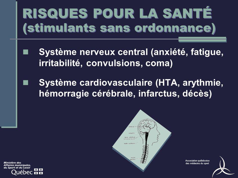 RISQUES POUR LA SANTÉ (stimulants sans ordonnance)