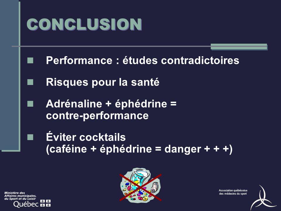CONCLUSION Performance : études contradictoires Risques pour la santé
