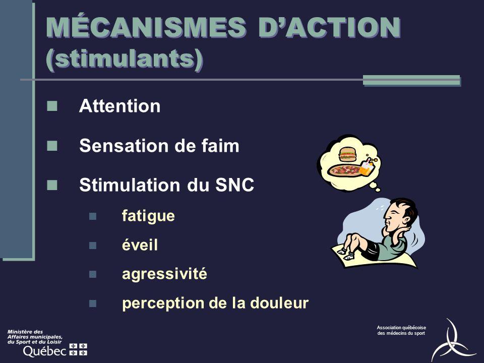 MÉCANISMES D'ACTION (stimulants)