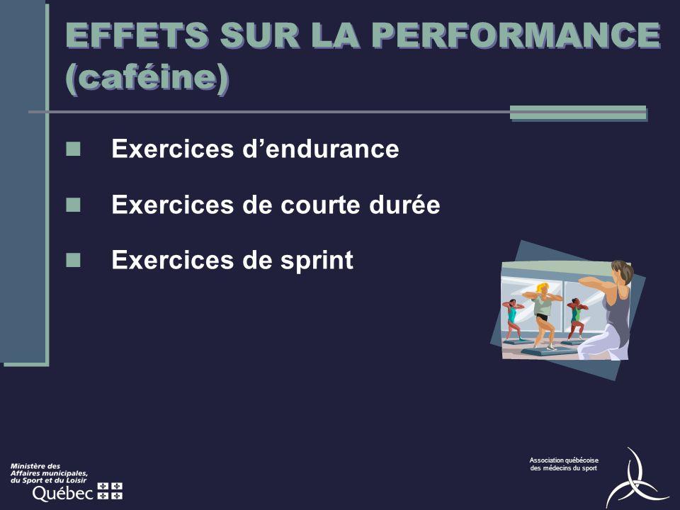 EFFETS SUR LA PERFORMANCE (caféine)