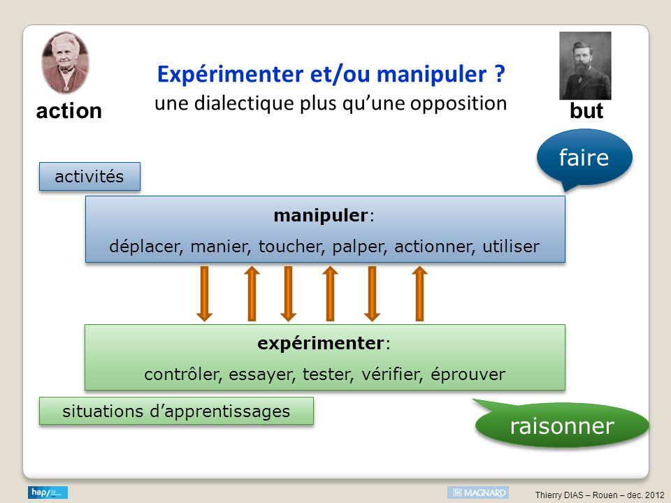 Expérimenter et/ou manipuler