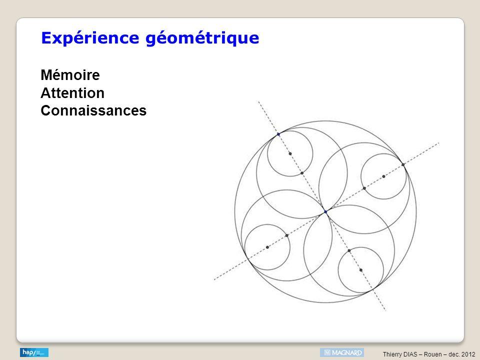 Expérience géométrique