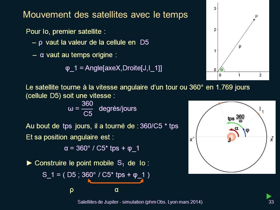 Mouvement des satellites avec le temps