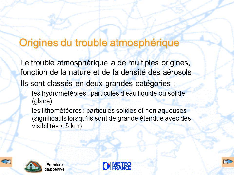 Origines du trouble atmosphérique