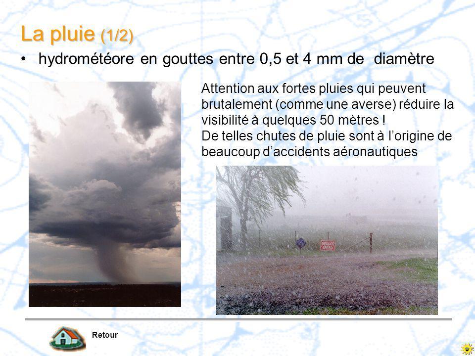 La pluie (1/2) hydrométéore en gouttes entre 0,5 et 4 mm de diamètre