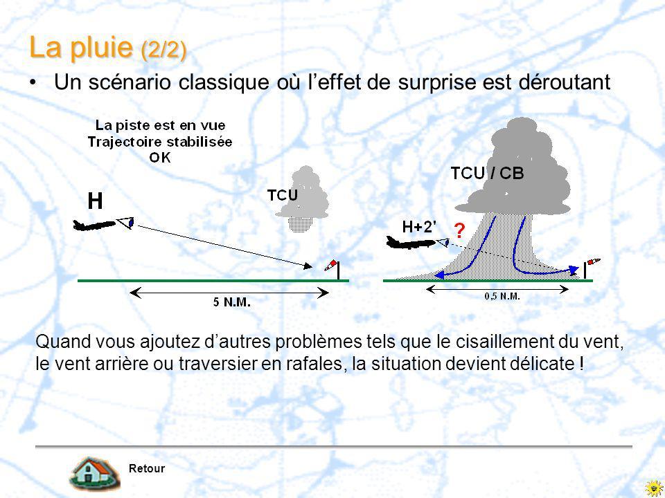 La pluie (2/2) Un scénario classique où l'effet de surprise est déroutant.