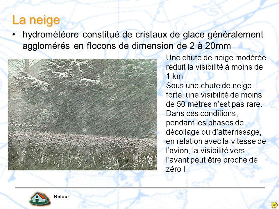 La neige hydrométéore constitué de cristaux de glace généralement agglomérés en flocons de dimension de 2 à 20mm.