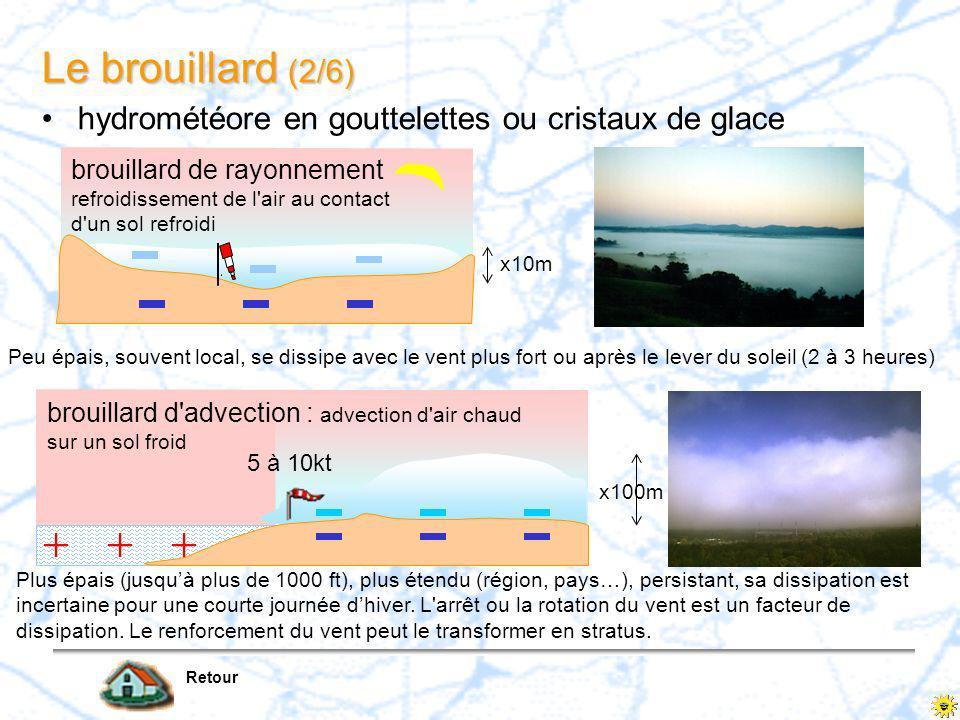 Le brouillard (2/6) hydrométéore en gouttelettes ou cristaux de glace