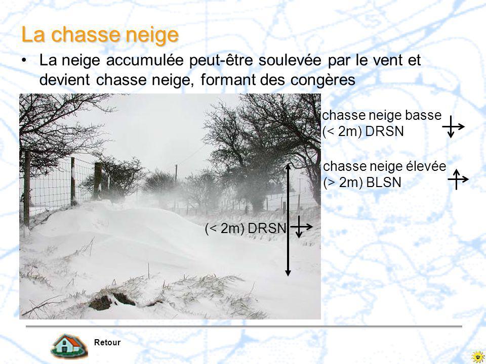 La chasse neige La neige accumulée peut-être soulevée par le vent et devient chasse neige, formant des congères.
