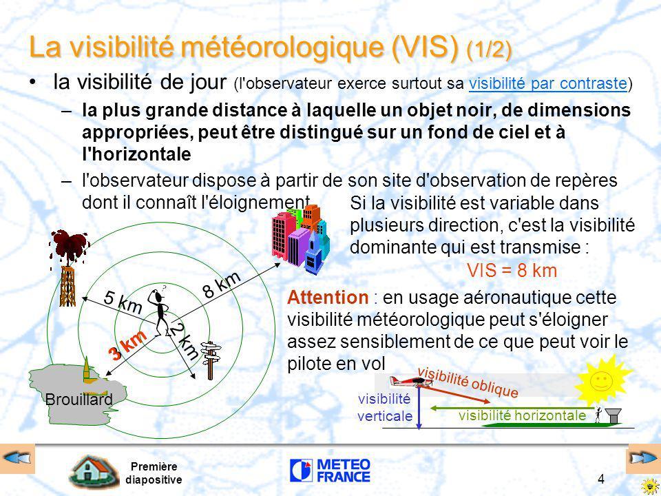 La visibilité météorologique (VIS) (1/2)