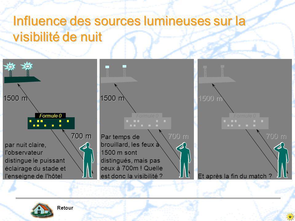 Influence des sources lumineuses sur la visibilité de nuit