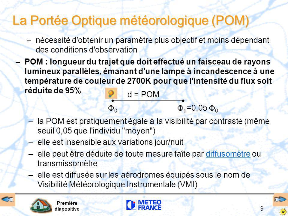 La Portée Optique météorologique (POM)