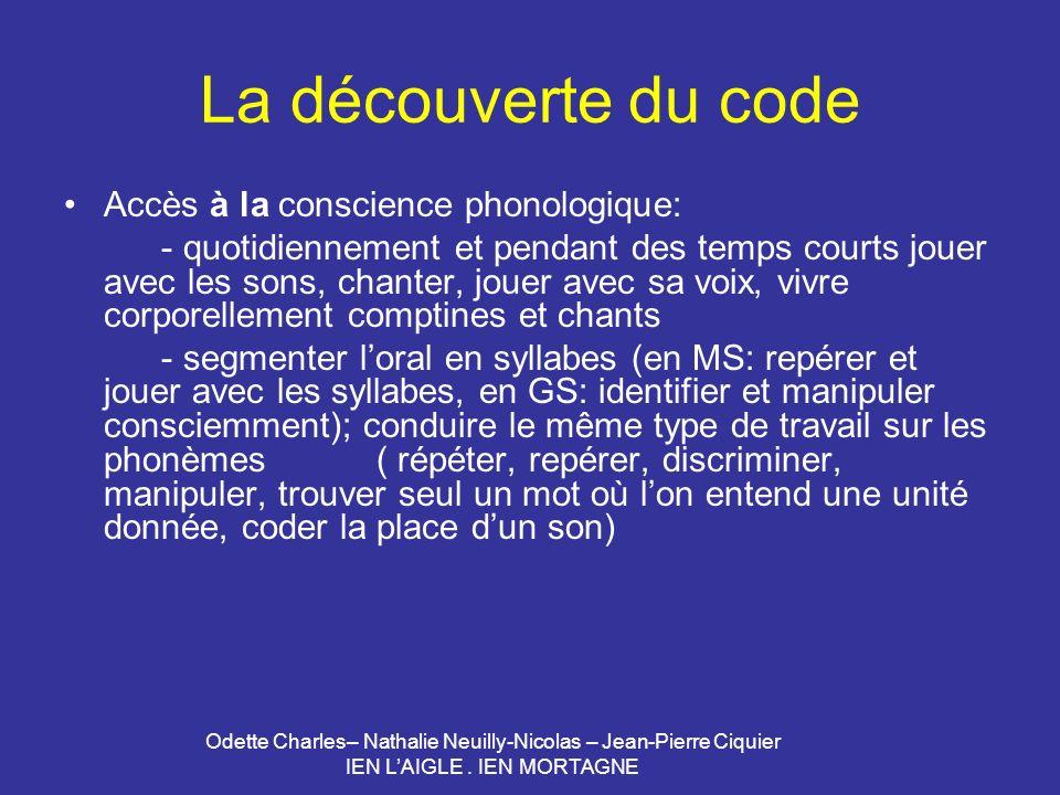 La découverte du code Accès à la conscience phonologique: